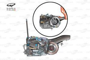 La boîte de vitesses de la Renault R23 par rapport à la Ferrari (bulle)