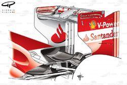 Aileron arrière de la Ferrari F138, Belgique