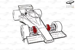 Внутренние передние тормоза Lotus 77 1976 года