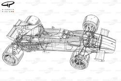 Ferrari 312B 1970 detailed overview