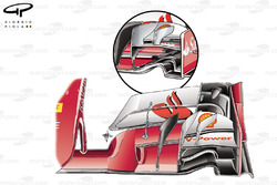 Ferrari SF15-T front wing and winglets