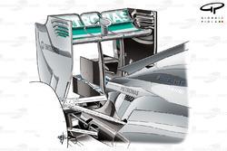 Le monkey seat élargi de la Mercedes W05