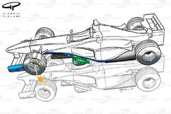 Comparaison de la Benetton B199 et de la B198 (en bas)
