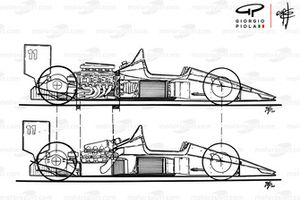 McLaren MP4-5 1989 V10 comparativa con el 1988 MP4-4 V6 turbo