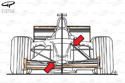 DUPLICATE: A22 vs A21 front suspension