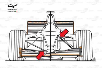 Suspension avant des Arrows A22 et A21