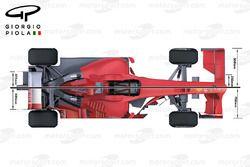 Vergleich Draufsicht, Ferrari F2008 und F60