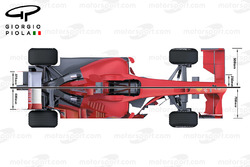 Ferrari F2008 y F60 comparación de la vista superior