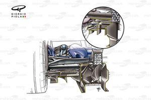 Williams FW28 2006 diffuser detail