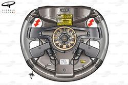 Ferrari F2005 steering wheel