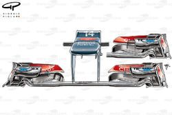 Sauber C31 front wing comparisons