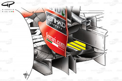 Ferrari F10 diffuser, yellow highlighting depicts the ground that can be seen through the double diffuser, two longitudinal spars are used to respect the dimensional constraints