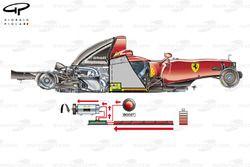 KERS de la Ferrari F60 dans la phase de boost