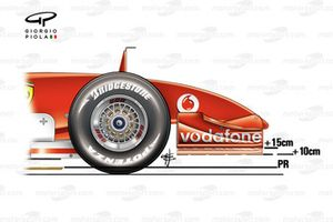 2005 front wing height changes