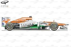 Force India VJM05, vista laterale
