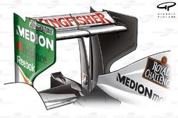 Aileron arrière de la Force India VJM02, à Monza