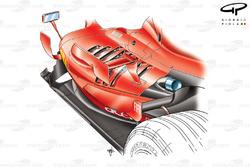 Ouvertures du ponton de la Ferrari F2007