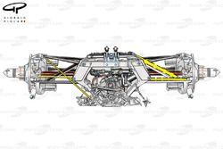 Suspension à poussoir de la Ferrari 150° Italia