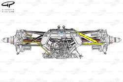 Ferrari F150 push rod suspension