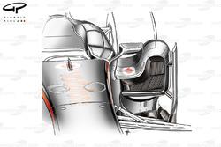 Pontons de la McLaren MP4-26