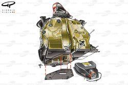 Ferrari F60, posizionamento della batteria del KERS