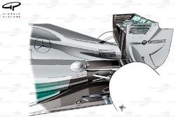 Le nouveau capot moteur de la Mercedes W05