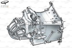 Emplacement de la Minardi PS01