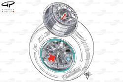 Ecrou de la Mercedes W02