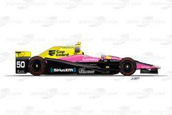 Jack Harvey, Shank - Andretti Autosport, Honda