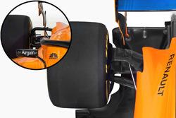McLaren MCL33 achterwielophanging