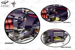 Comparaison des pontons et des dérives de la Red Bull Racing RB13