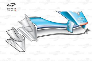 Renault R23 front wing (endplate, canard and footplate differences)