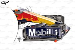 Red Bull RB13 voorvleugel