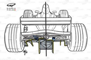 Benetton B199 1999 rear-end comparison with B188