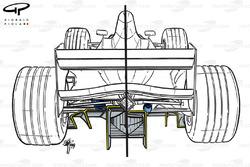 Comparaison arrière des Benetton B198 et B199