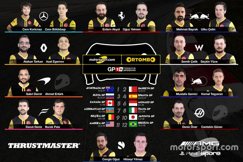 2018 Formula 1 Ligi tanıtımı