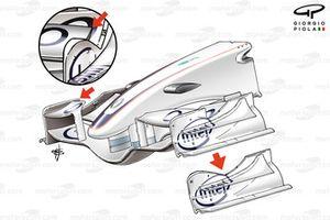 BMW Sauber F1.06 2006 front wing comparison
