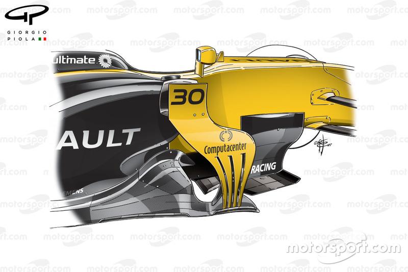 Détails des dérives de la Renault RS17