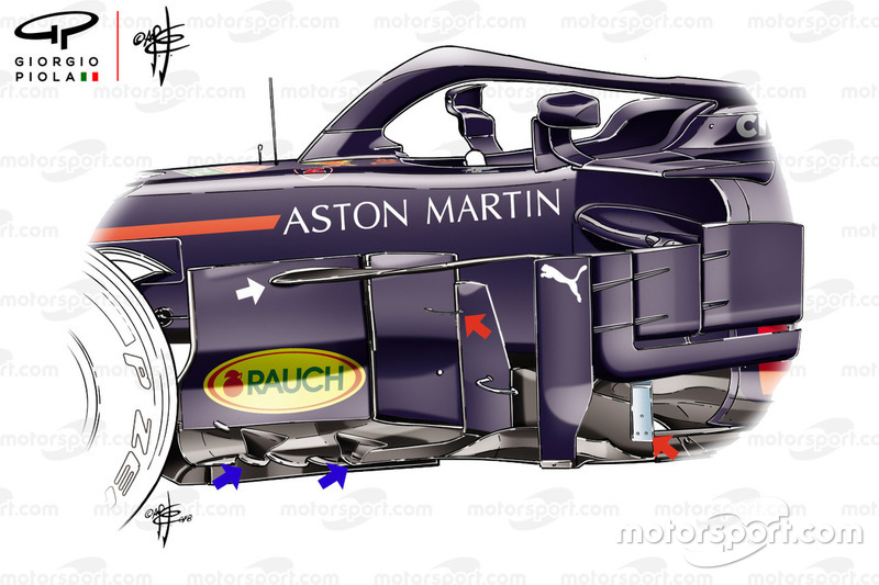 3e version des déflecteurs de la Red Bull RB14