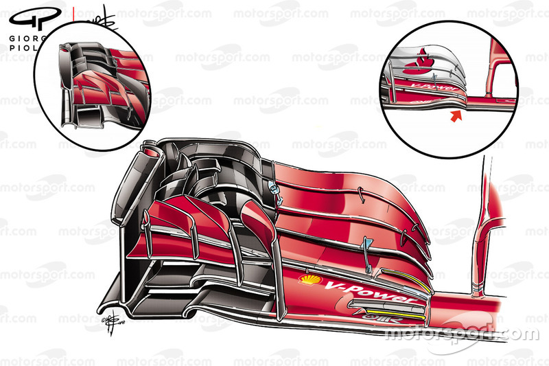 Comparaison des ailerons avant de la Ferrari SF71H et SF70H