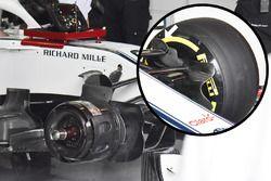 Sauber C37 fins detail