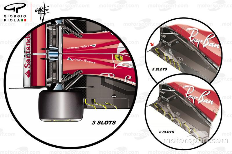 Ranhuras no assoalho da Ferrari SF71H
