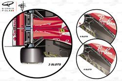 Orifices du plancher de la Ferrari SF71H