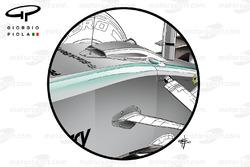 Le S-duct et la suspension testés sur la Mercedes W06 lors du GP du Brésil