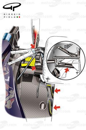 Der Mercedes W07 weist Einschnitte vor den Hinterrädern auf, wie sie Toro Rosso 2015 in Österreich e