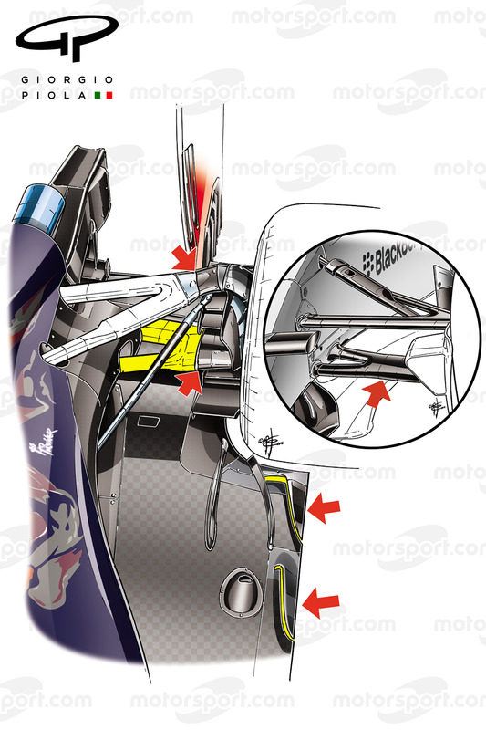The Mercedes AMG F1 W07 has similar cuts in front of rear tyres introduced by Toro Rosso in Austria together with new rear suspension