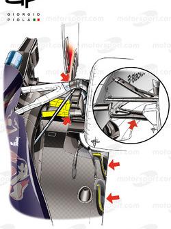 La Mercedes AMG F1 W07 a des coupes devant les suspensions arrière similaires à celles introduites par Toro Rosso en Autriche, et une nouvelle suspension arrière
