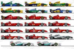 Todos los coches de Michael Schumacher en F1