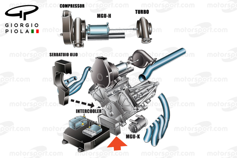 Mercedes Engine Layout Captioned