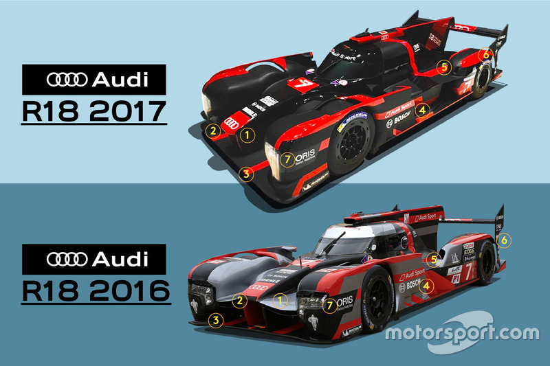 Comparison Between Audi R18 2017 And 2016
